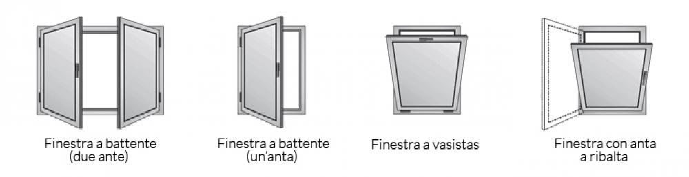 Un serramento torino per ogni esigenza - Finestra a vasistas ...