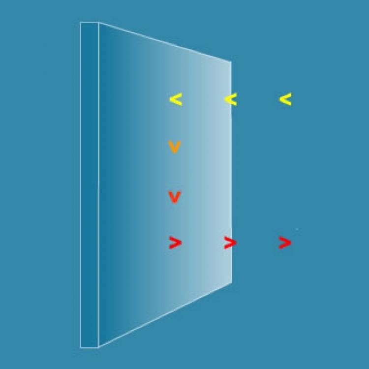 Il vetro a controllo solare permette di riflettere il calore verso l'esterno, senza impedire il passaggio di luce - Serramenti Torino